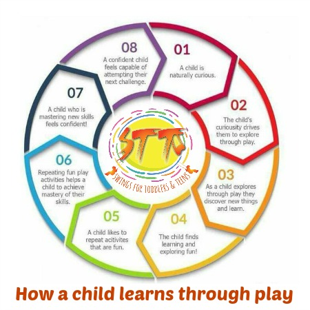 how children learn through play